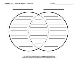 Graphic instructional materials technology portfolio for Compare and contrast graphic organizer template